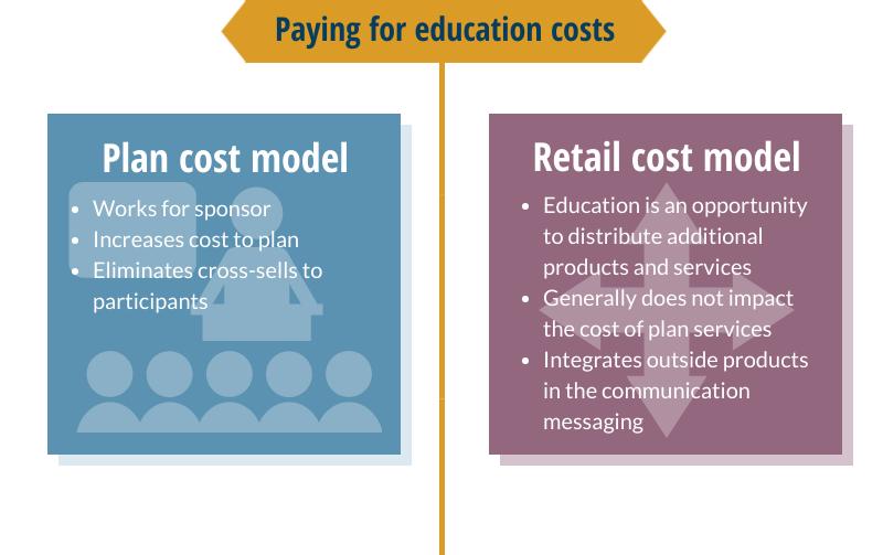 Education-Cross-selling (2)